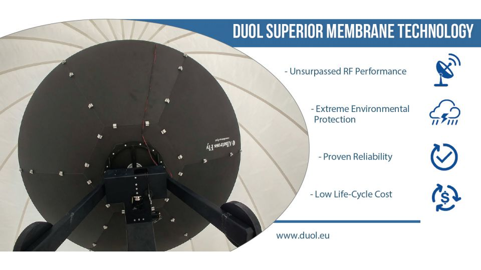 Radomes | Product | DUOL - Air supported structure